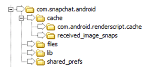 snapchat-messages-cache